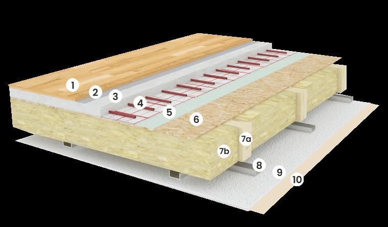 Stropní konstrukce patrové budovy cca 415 - 515 mm